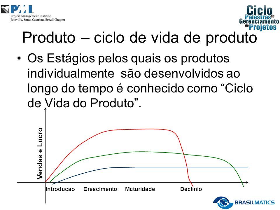 Produto – ciclo de vida de produto