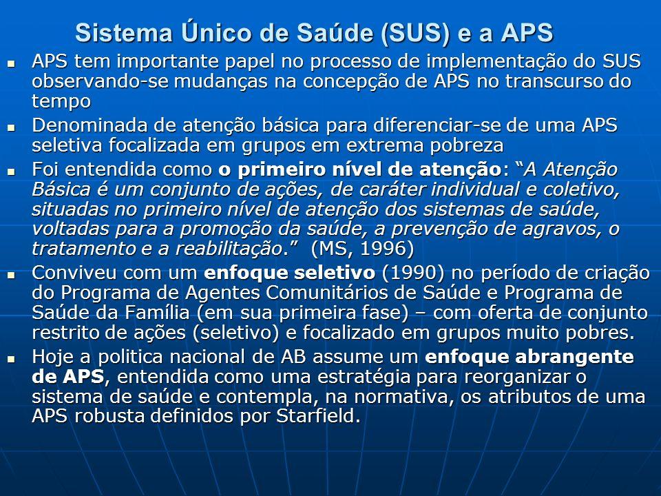Sistema Único de Saúde (SUS) e a APS