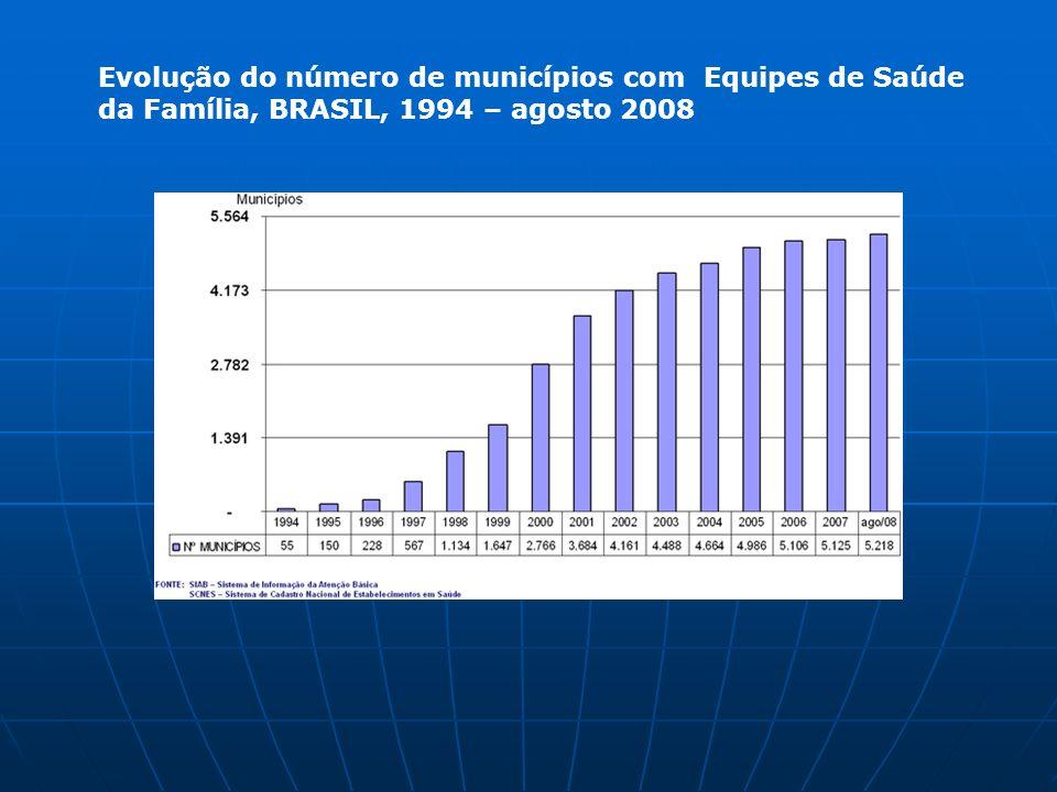 Evolução do número de municípios com Equipes de Saúde da Família, BRASIL, 1994 – agosto 2008