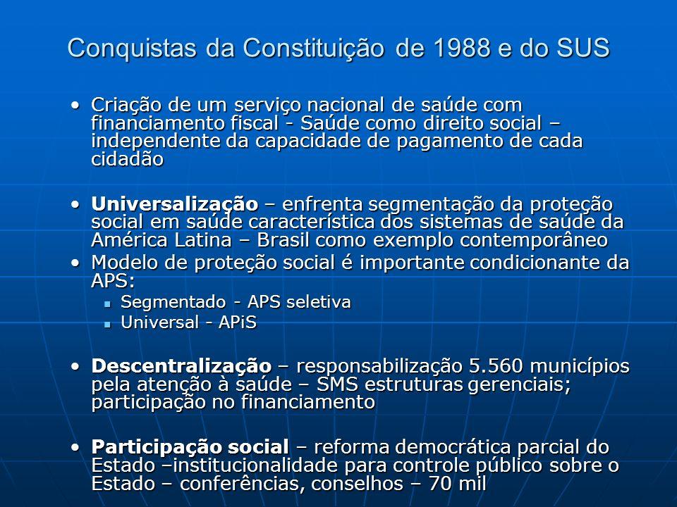 Conquistas da Constituição de 1988 e do SUS