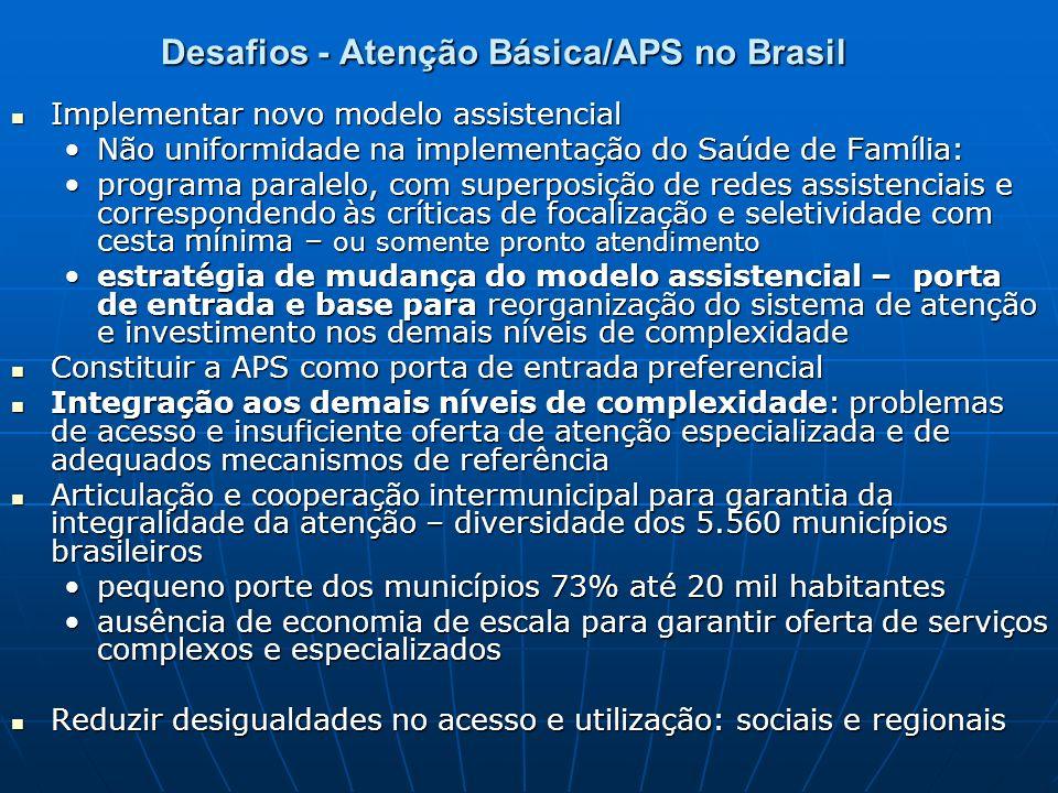 Desafios - Atenção Básica/APS no Brasil