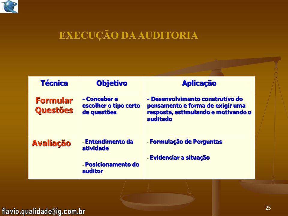 EXECUÇÃO DA AUDITORIA Formular Questões Avaliação Técnica Objetivo