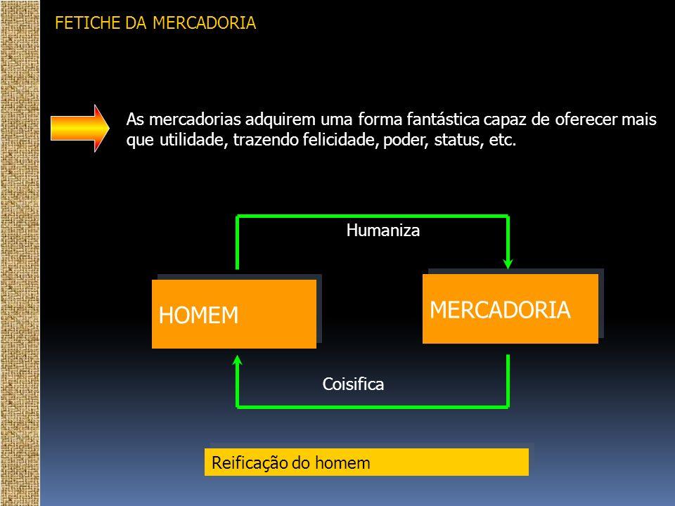MERCADORIA HOMEM FETICHE DA MERCADORIA