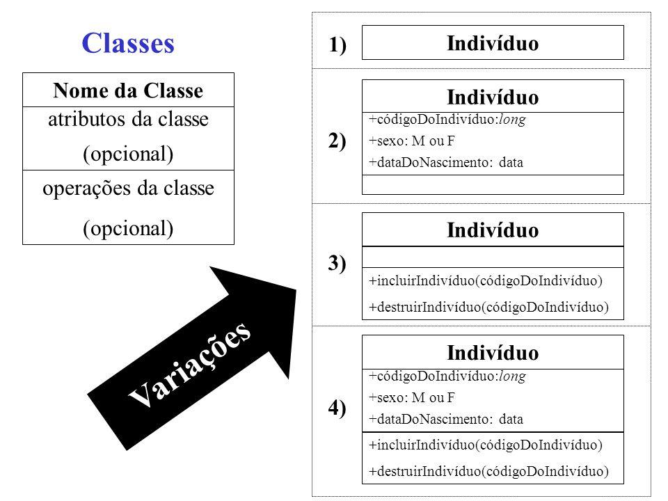 Variações Classes 1) Indivíduo Nome da Classe Indivíduo