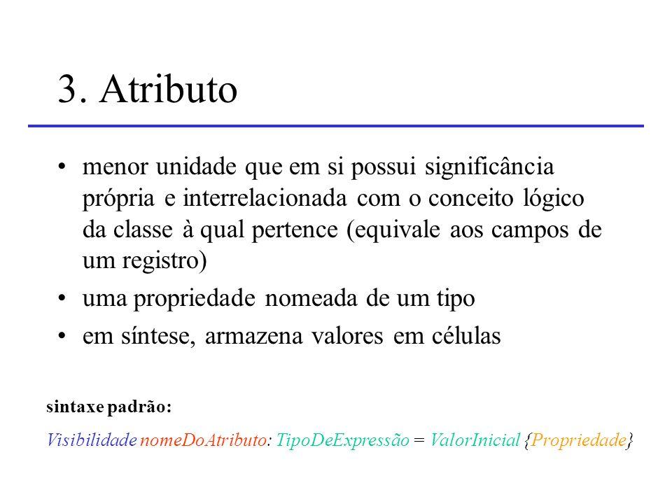 3. Atributo