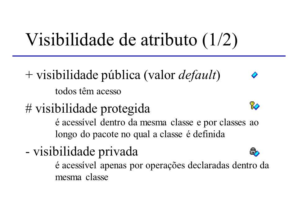 Visibilidade de atributo (1/2)