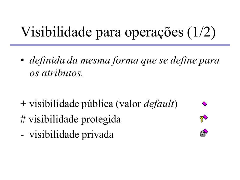 Visibilidade para operações (1/2)