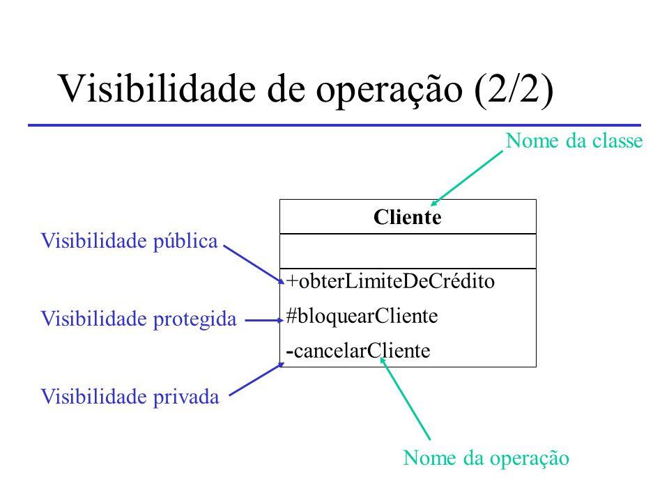 Visibilidade de operação (2/2)