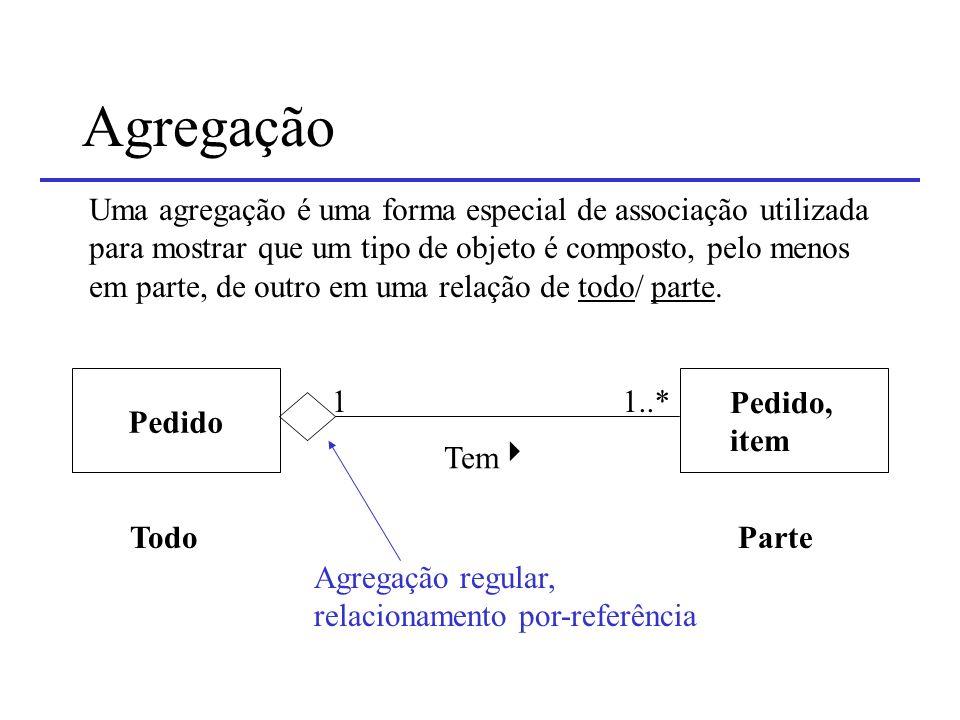 Agregação Uma agregação é uma forma especial de associação utilizada