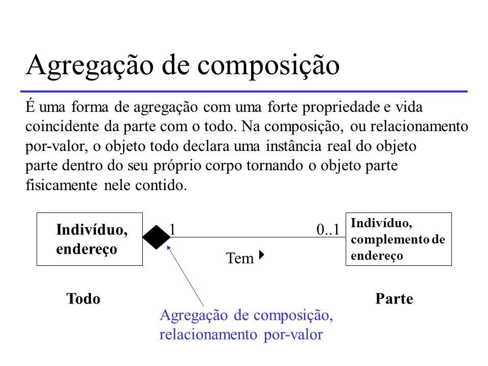 Agregação de composição