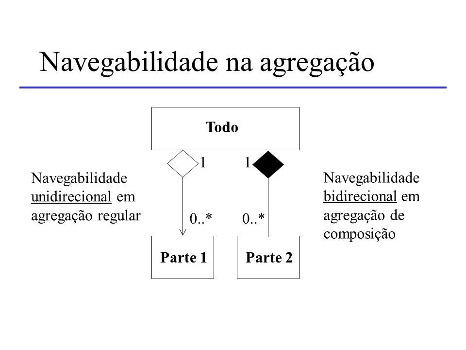 Navegabilidade na agregação