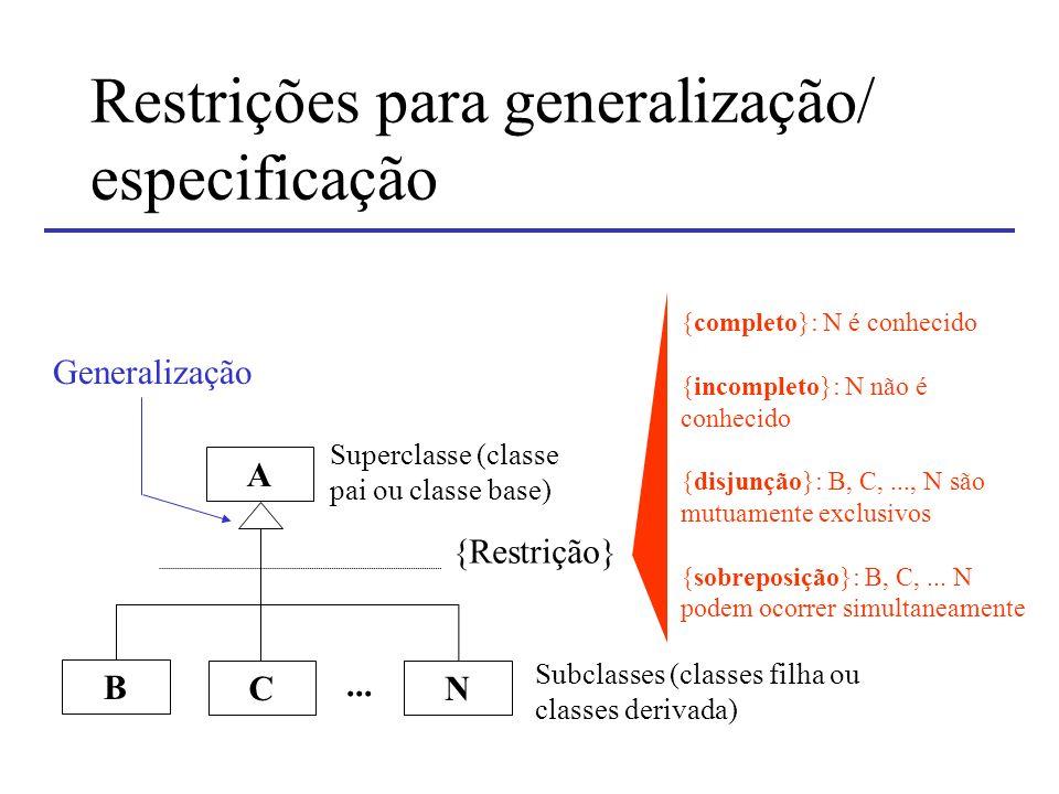 Restrições para generalização/ especificação