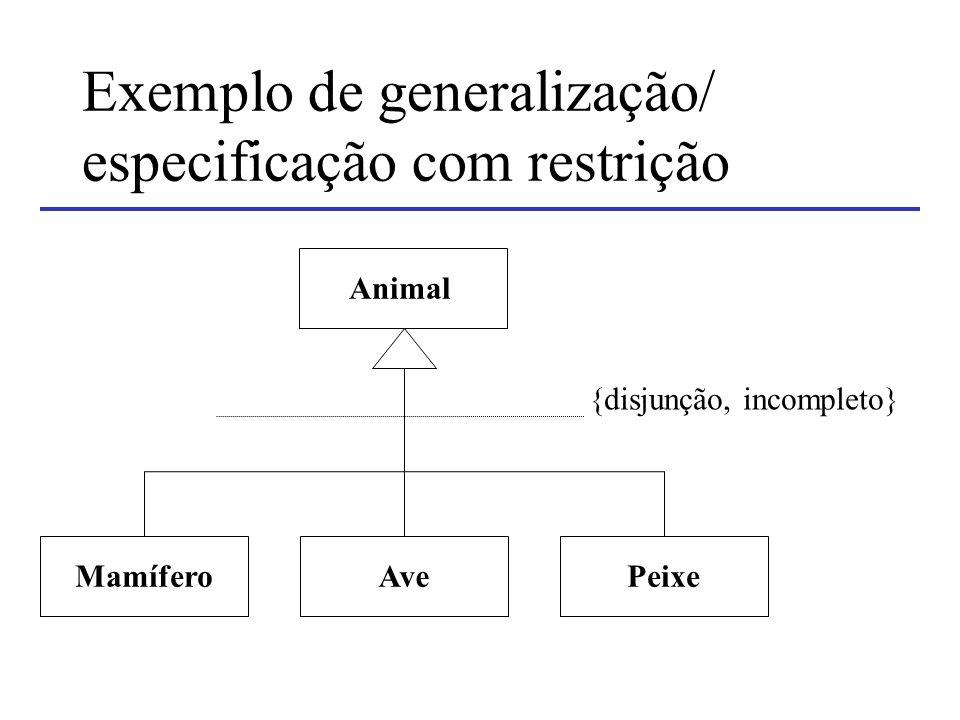 Exemplo de generalização/ especificação com restrição