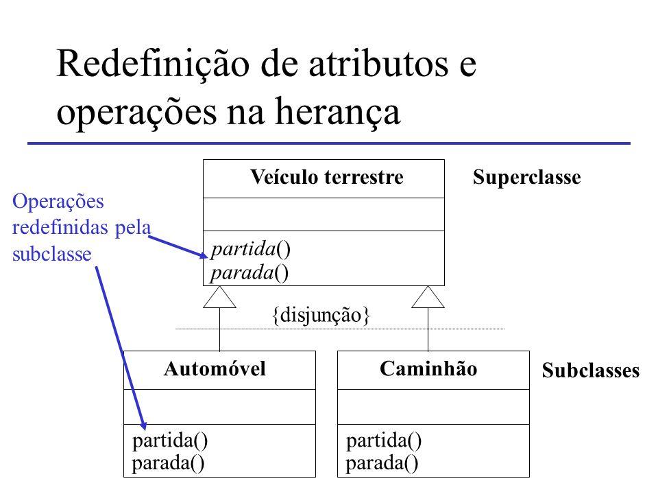 Redefinição de atributos e operações na herança