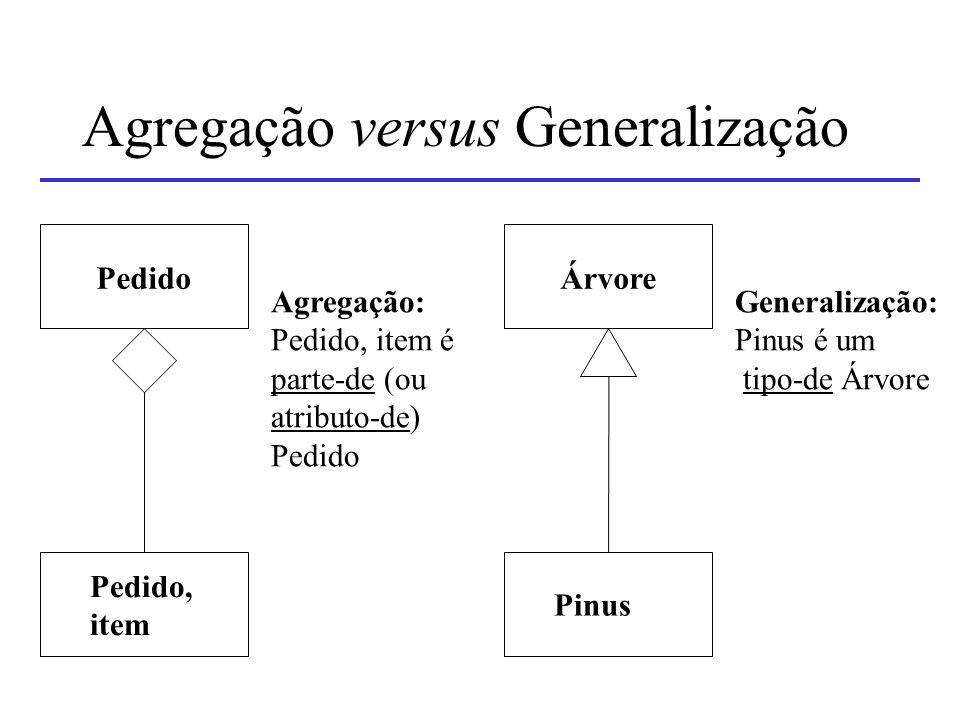 Agregação versus Generalização
