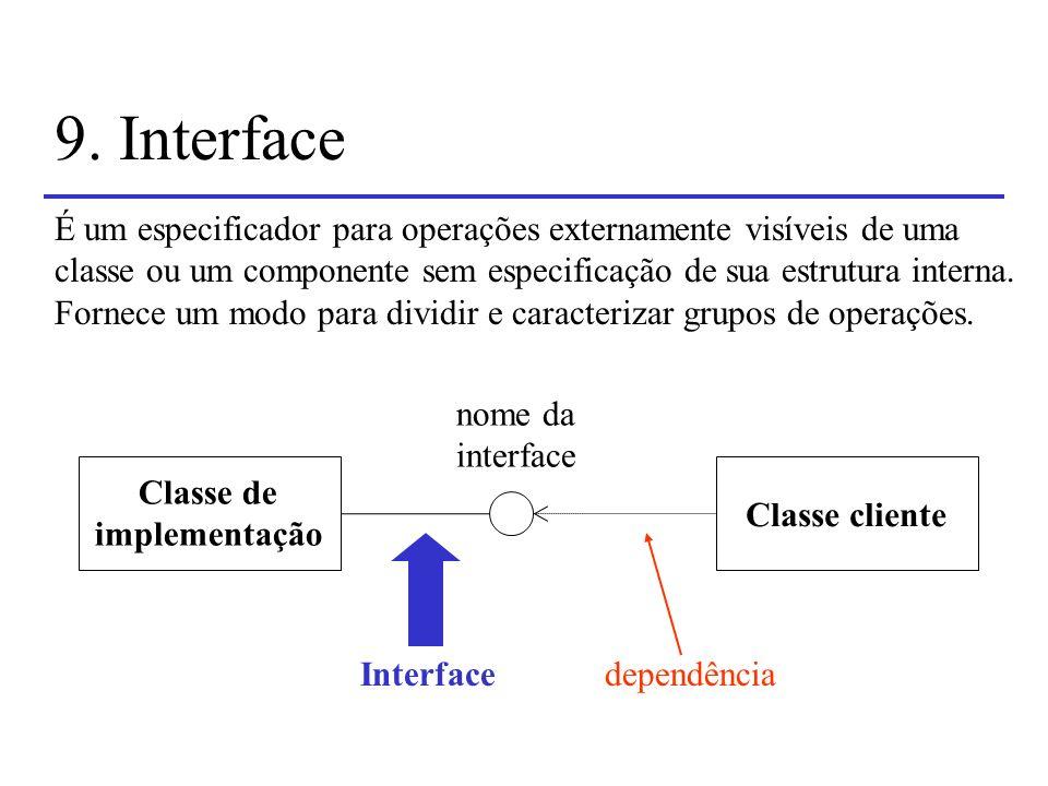 9. Interface É um especificador para operações externamente visíveis de uma. classe ou um componente sem especificação de sua estrutura interna.