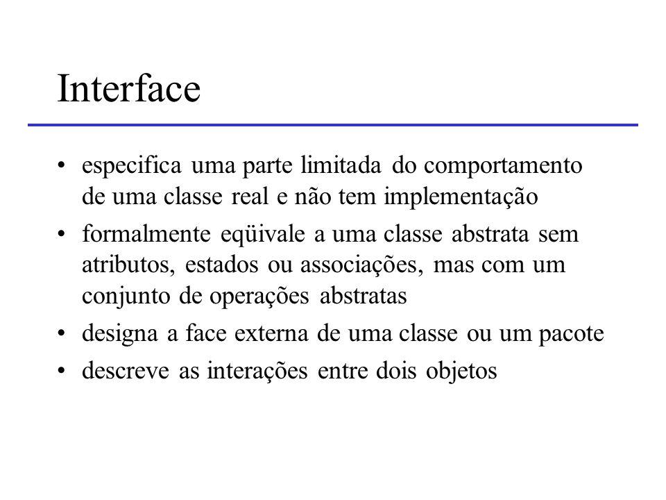 Interface especifica uma parte limitada do comportamento de uma classe real e não tem implementação.