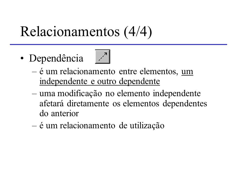 Relacionamentos (4/4) Dependência