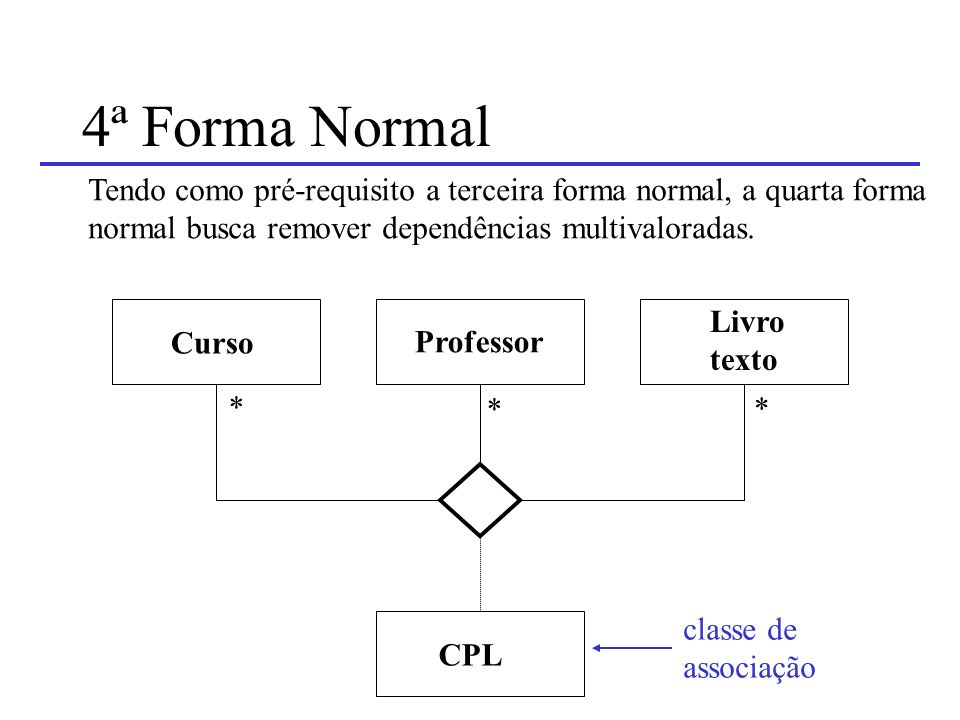4ª Forma Normal Tendo como pré-requisito a terceira forma normal, a quarta forma. normal busca remover dependências multivaloradas.