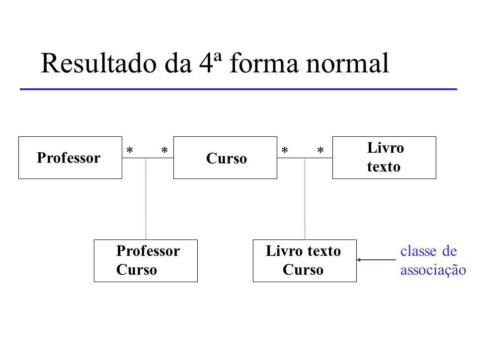 Resultado da 4ª forma normal