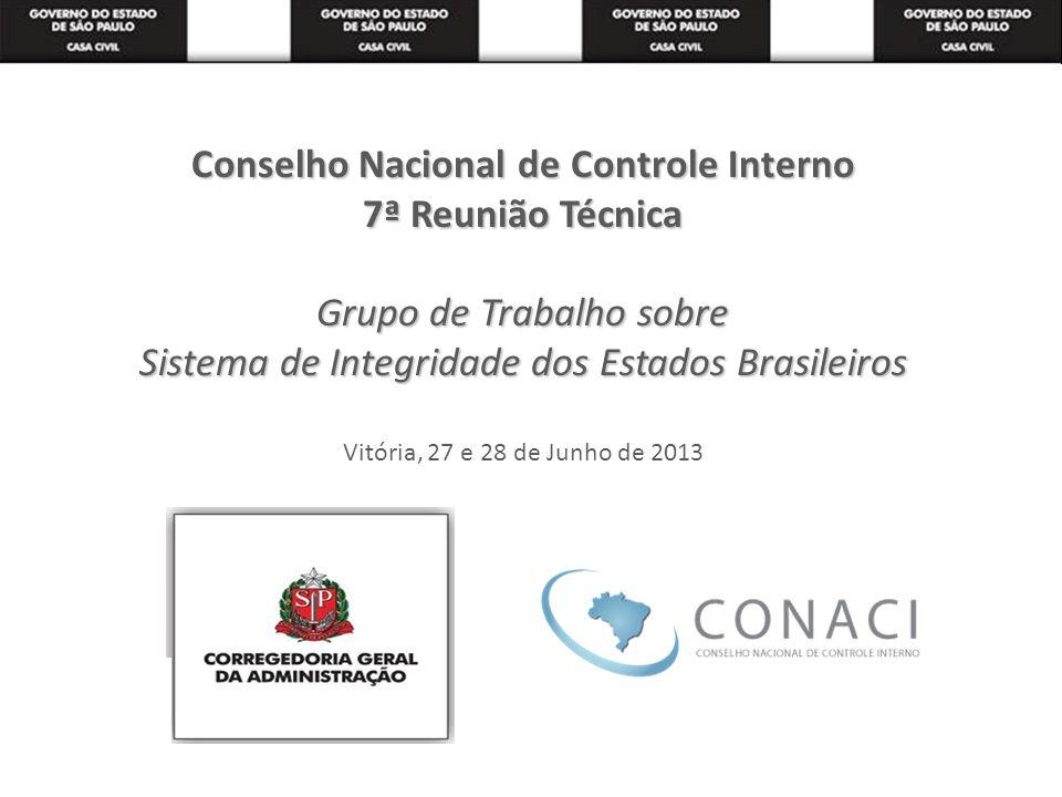 Conselho Nacional de Controle Interno