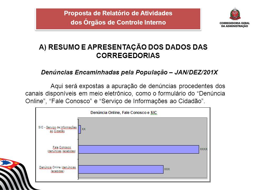 A) RESUMO E APRESENTAÇÃO DOS DADOS DAS CORREGEDORIAS
