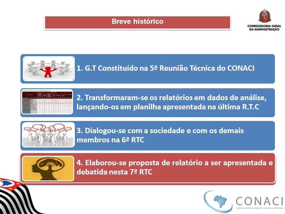 Breve histórico 4 1. G.T Constituído na 5ª Reunião Técnica do CONACI