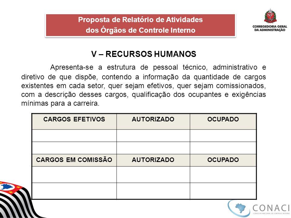 Proposta de Relatório de Atividades dos Órgãos de Controle Interno