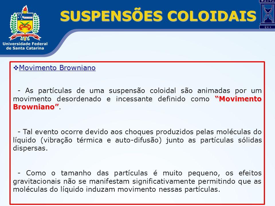 SUSPENSÕES COLOIDAIS Movimento Browniano