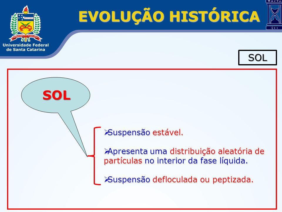 EVOLUÇÃO HISTÓRICA SOL SOL Suspensão estável.