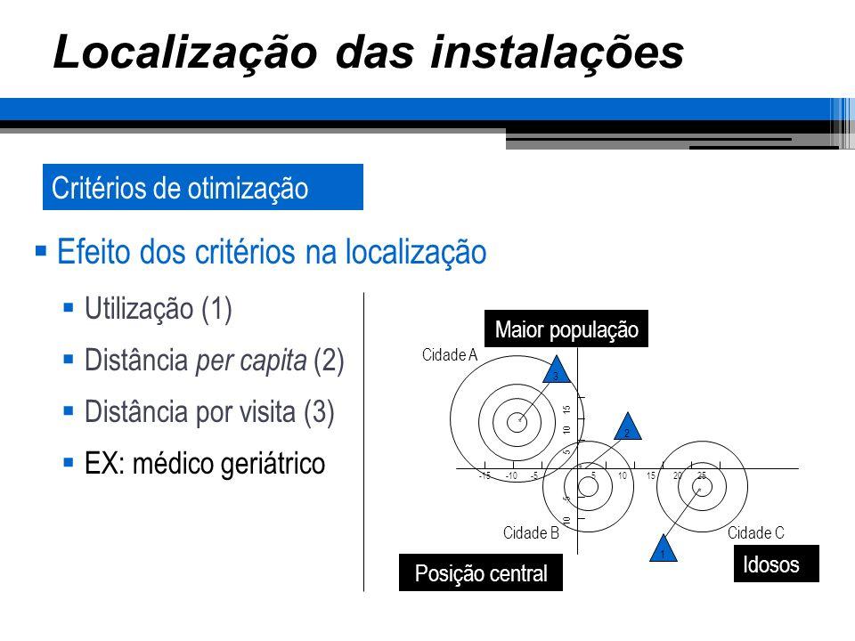 Localização das instalações