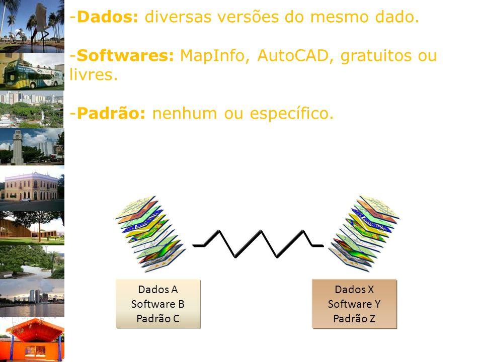 -Dados: diversas versões do mesmo dado.