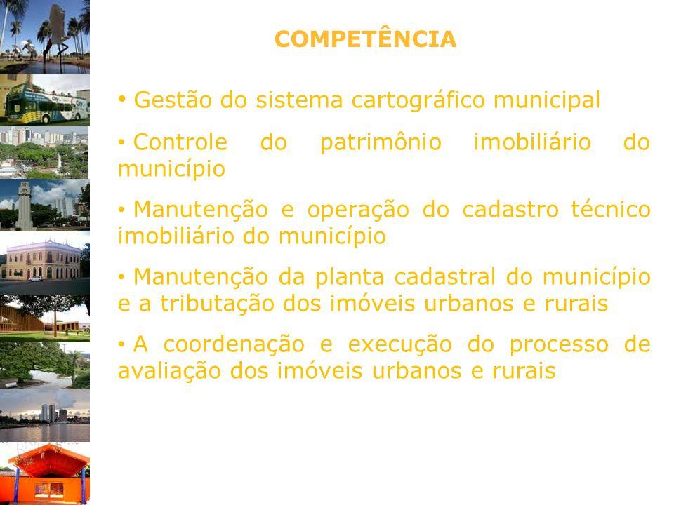 Gestão do sistema cartográfico municipal