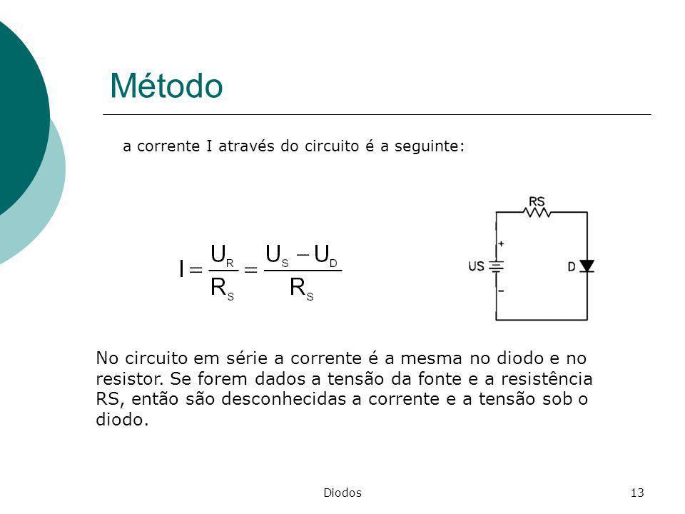 Método a corrente I através do circuito é a seguinte: