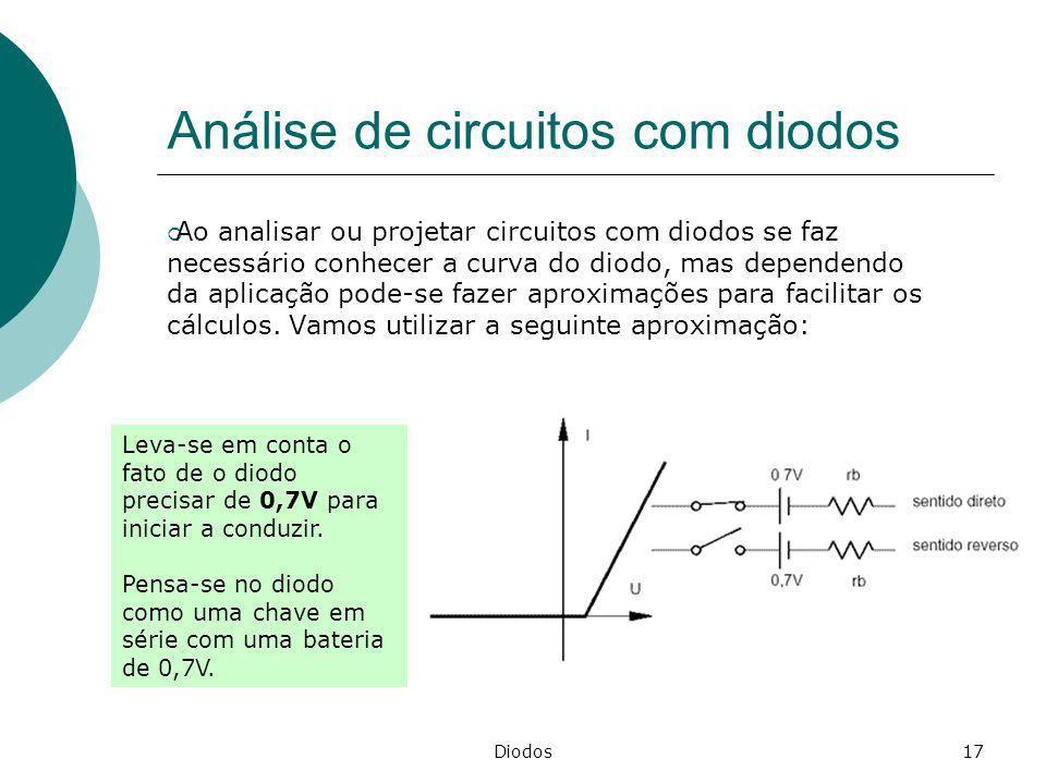 Análise de circuitos com diodos