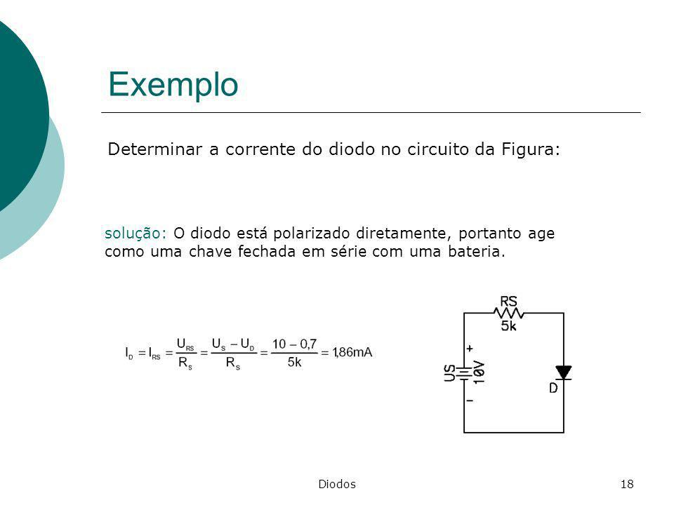 Exemplo Determinar a corrente do diodo no circuito da Figura: