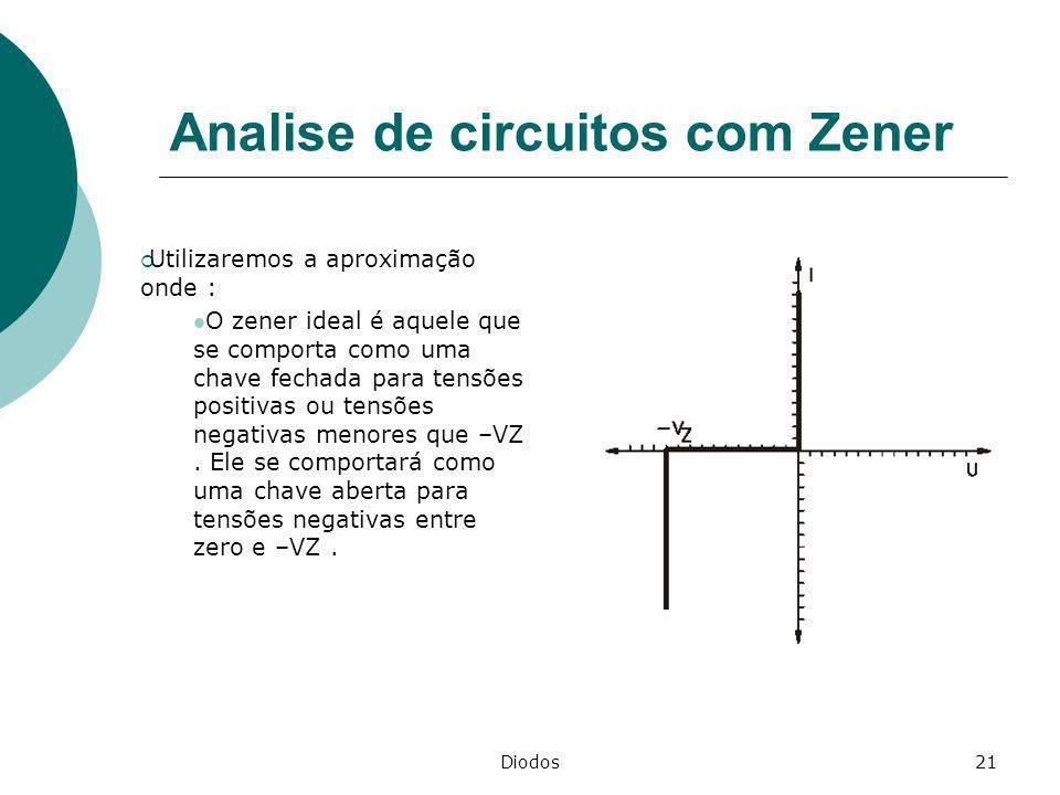 Analise de circuitos com Zener