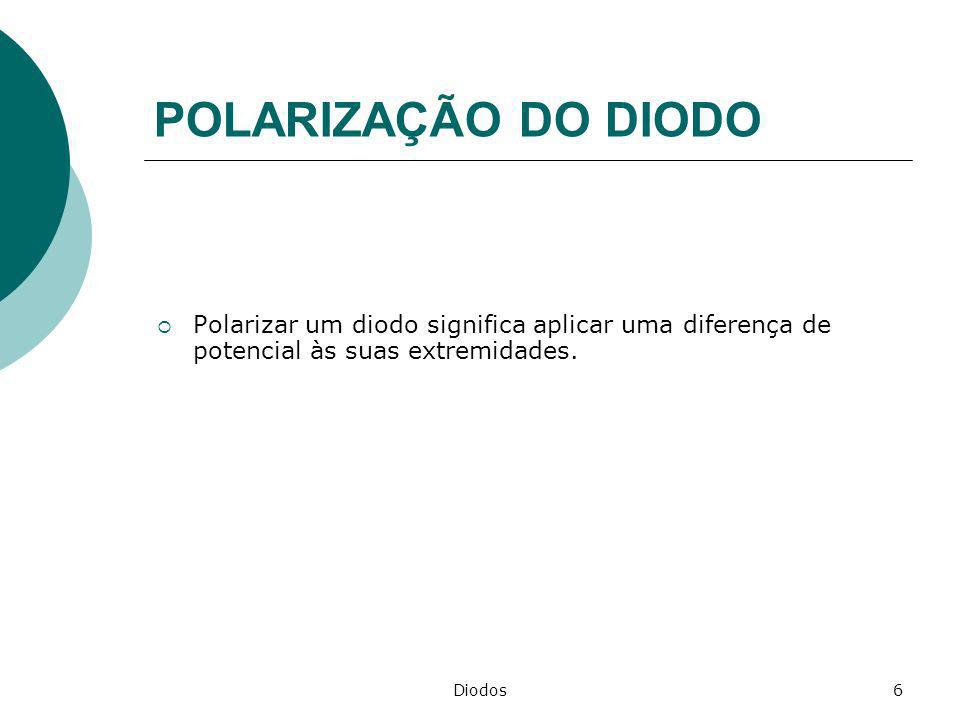 POLARIZAÇÃO DO DIODO Polarizar um diodo significa aplicar uma diferença de potencial às suas extremidades.