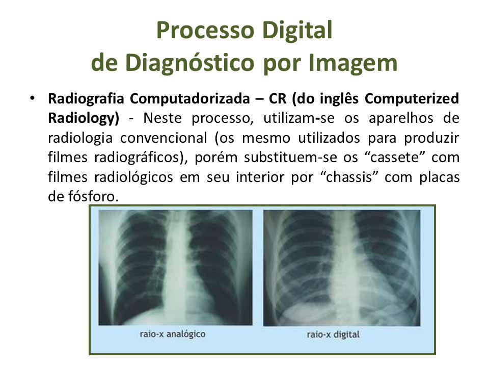 Processo Digital de Diagnóstico por Imagem