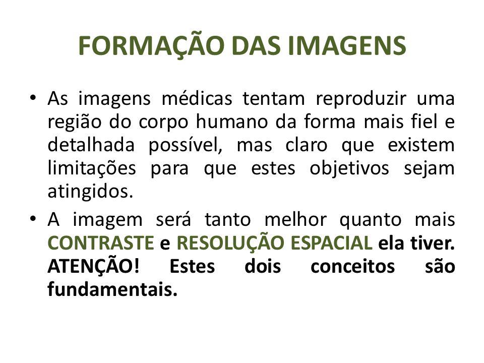FORMAÇÃO DAS IMAGENS