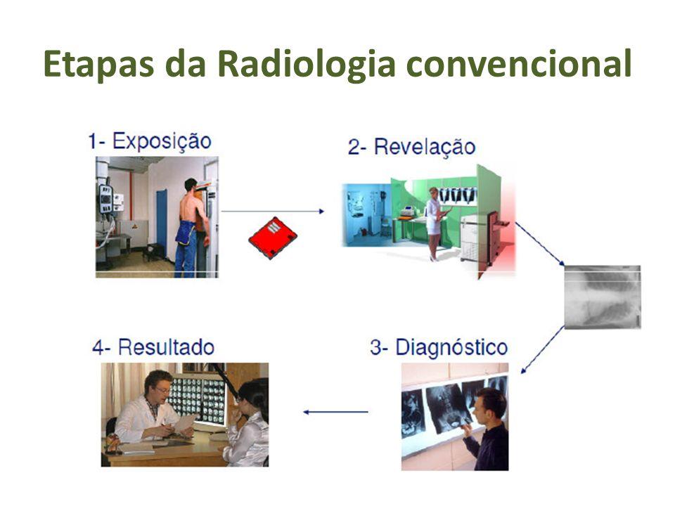 Etapas da Radiologia convencional