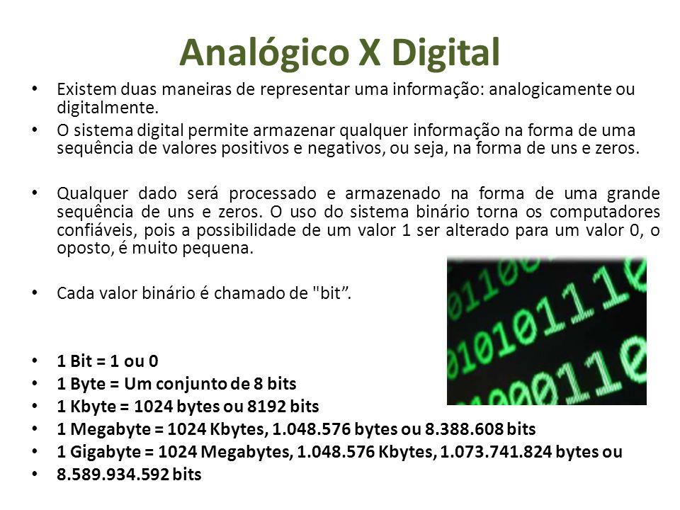 Analógico X Digital Existem duas maneiras de representar uma informação: analogicamente ou digitalmente.