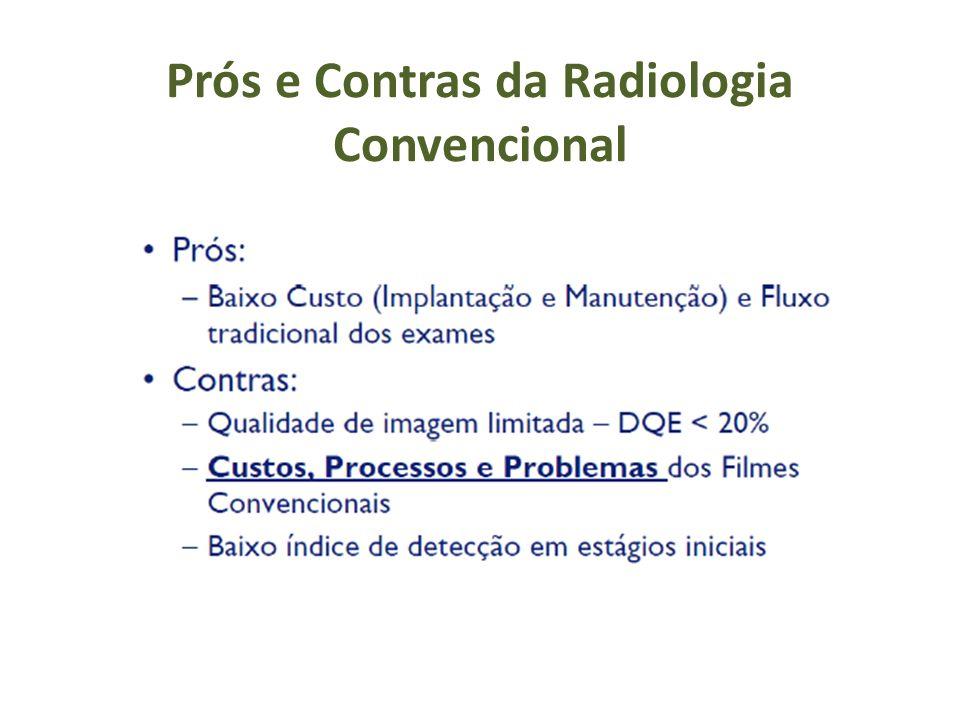 Prós e Contras da Radiologia Convencional