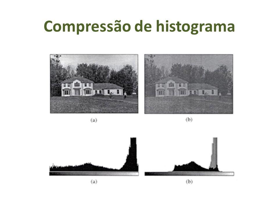 Compressão de histograma