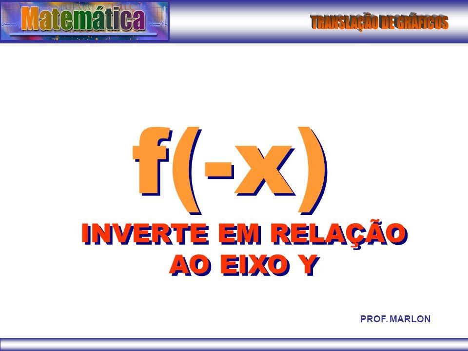 INVERTE EM RELAÇÃO AO EIXO Y