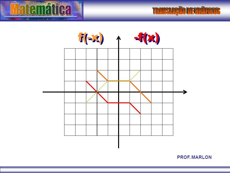 f(-x) -f(x) PROF. MARLON