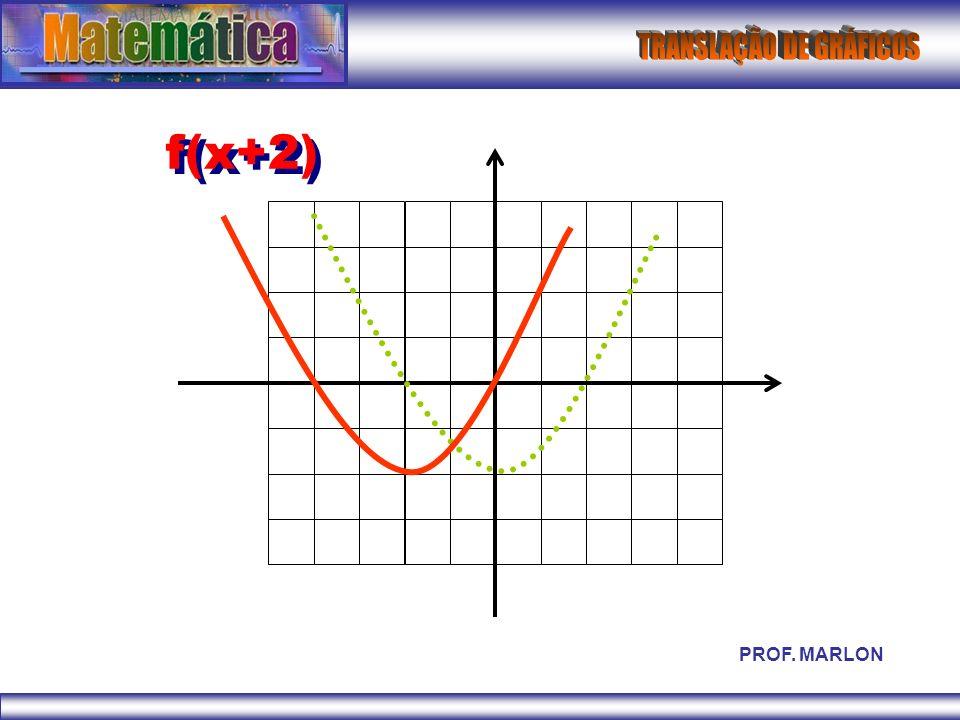 f(x+2) PROF. MARLON