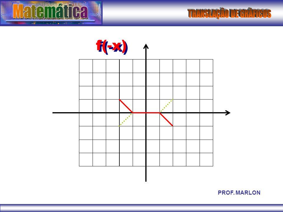 f(-x) PROF. MARLON
