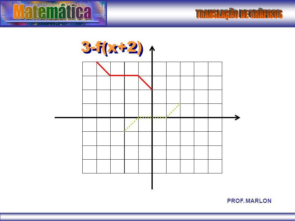 3-f(x+2) PROF. MARLON