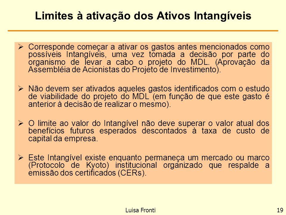 Limites à ativação dos Ativos Intangíveis